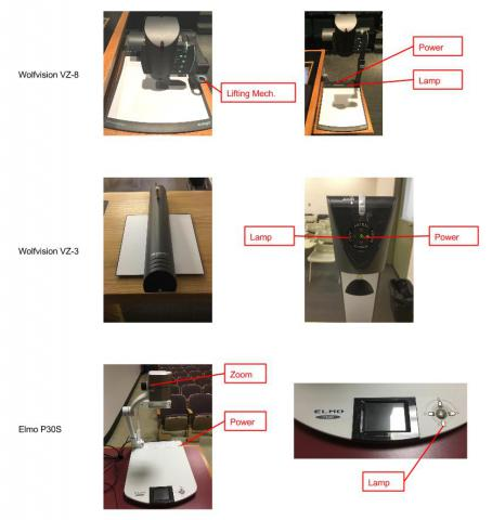 document camera models labelled
