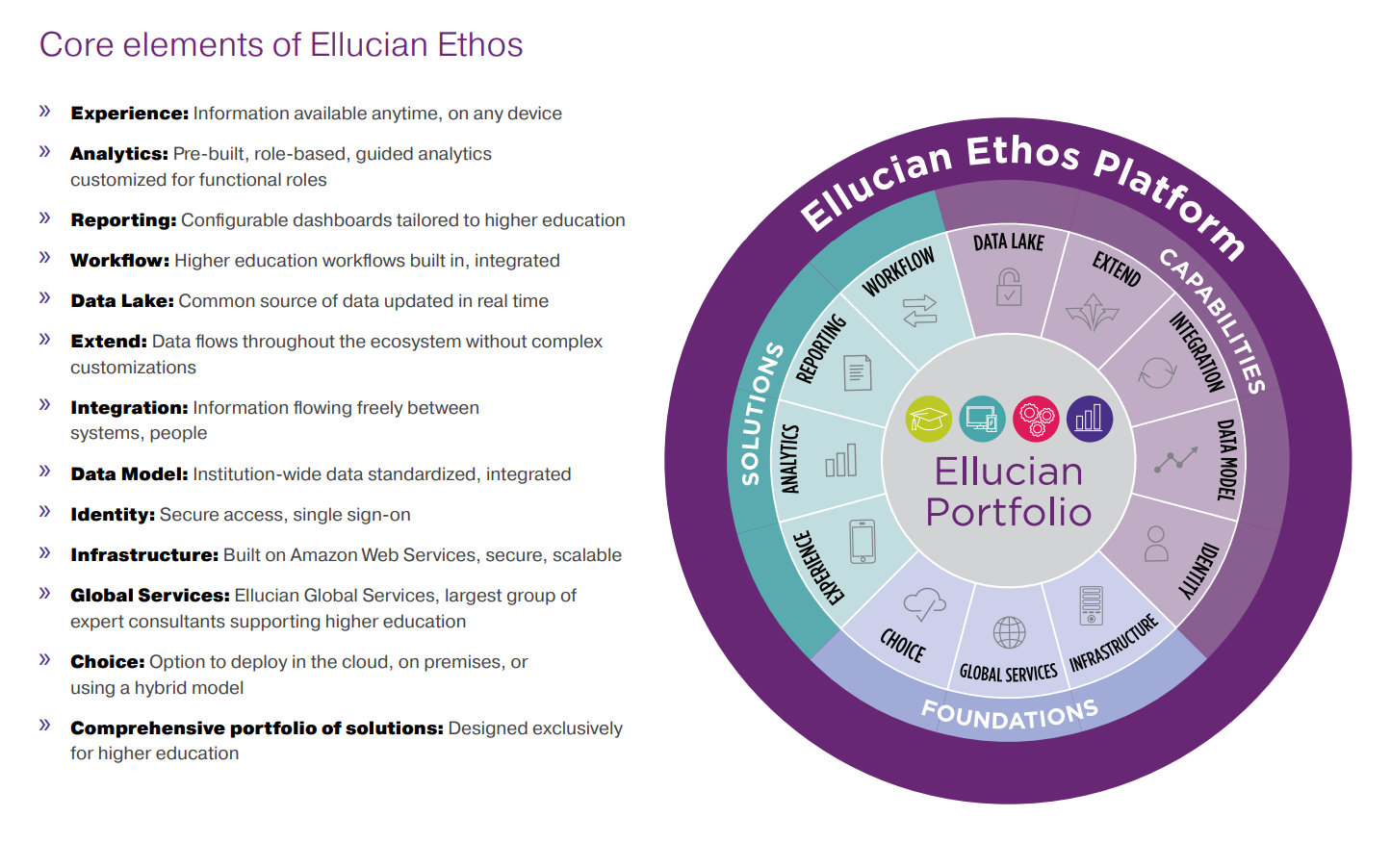 ethos platform diagram.png
