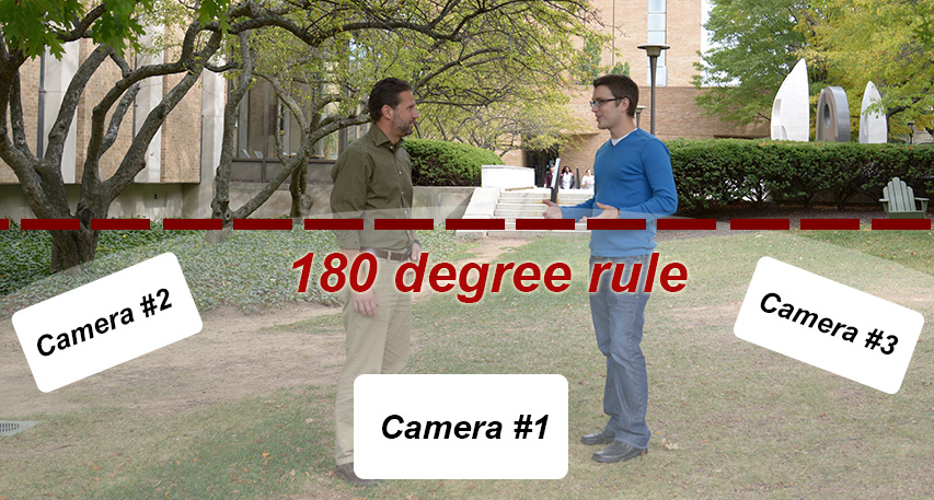 7-180-degree-rule 1.jpg